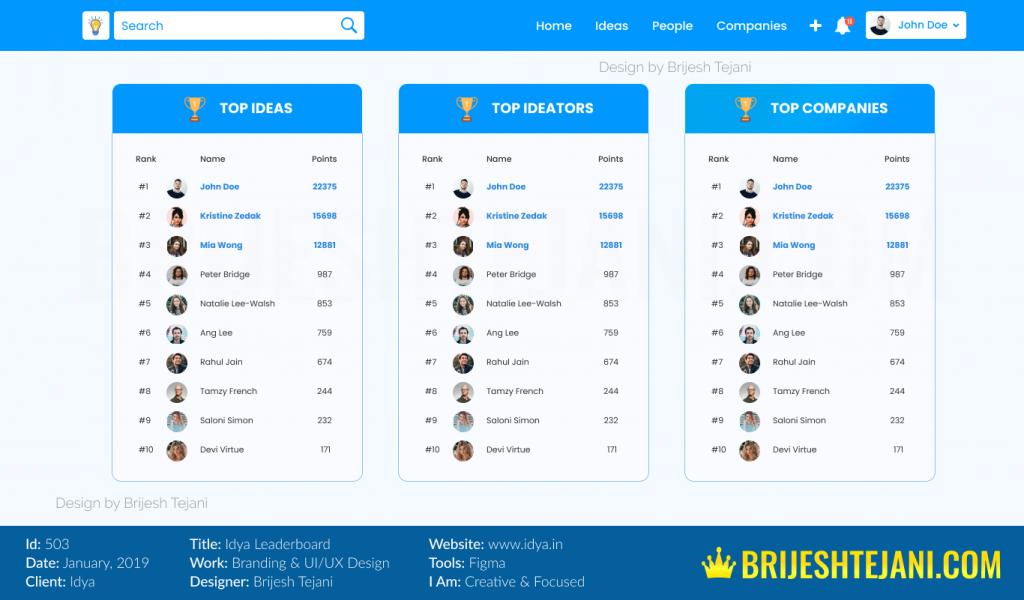Leaderboard UI UX Design | Idya | Brijesh Tejani