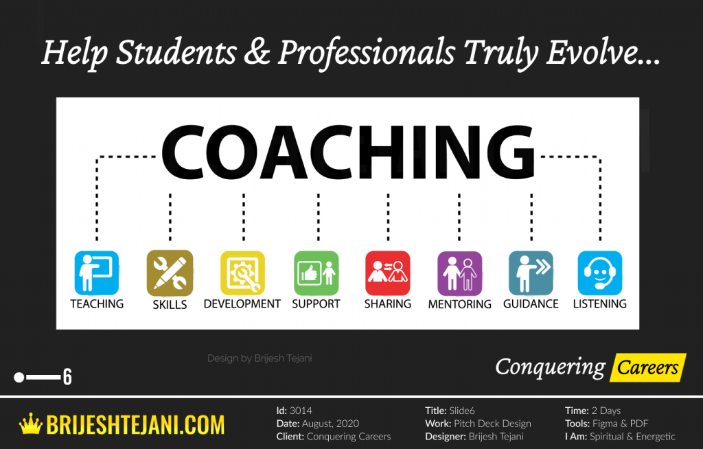 Coaching | Startup Pitch Deck | Design By Brijesh Tejani