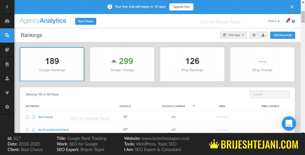 Agency Analytics SEO | Boost SEO Ranking Google