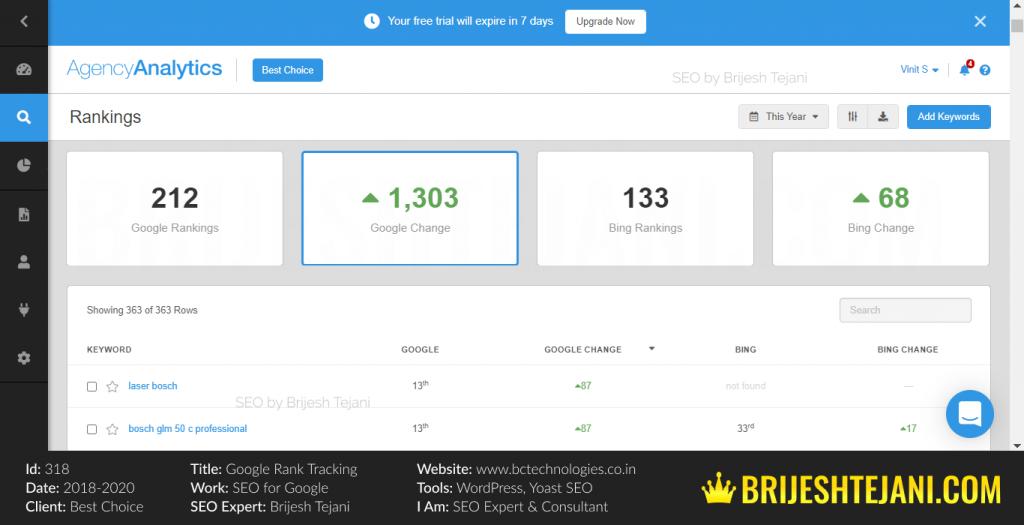 SEO Agency Analytics | Boost SEO Ranking Google